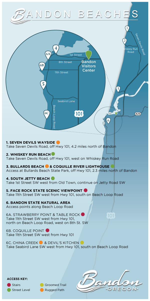 Bandon Beaches Mobile Map